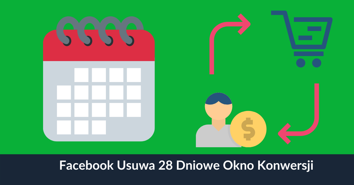 okno kowersji atrybucja facebook 2020